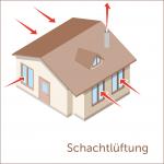 Einsatz von arimeo Fensterfalzlüftern in der Schachtlüftung