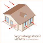 Einsatz von arimeo Fensterfalzlüftern in der ventilatorgestützten Lüftung