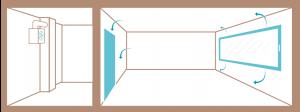 Lüftungskonzept Ventilatorgestützte Lüftung Gastherme ohne Badfenster mit arimeo