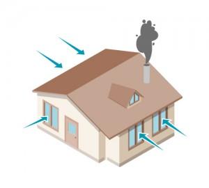 Verbrennungsluftversorgung in Gebäuden mit arimeo Fensterfalzlüftern und ÜSD