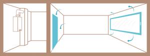 Verbrennungsluftversorgung der Gastherme über arimeo Fensterfalzlüfter und ÜSD
