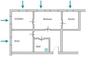 Grundriss mit innen liegendem Bad ohne Fenster