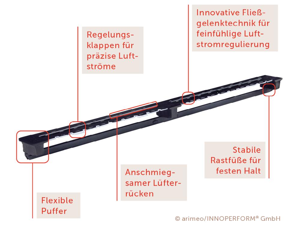 arimeo – 20 cm Hightech für Low-Cost-Lüftungskonzepte nach DIN 1946-6